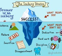 Studii, bani, fericire si o viata de succes